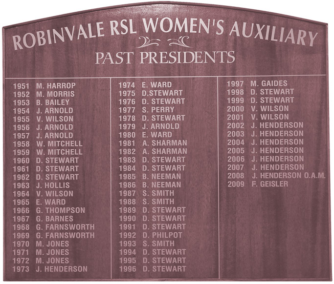Robinvale RSL Womens Auxiliary Board