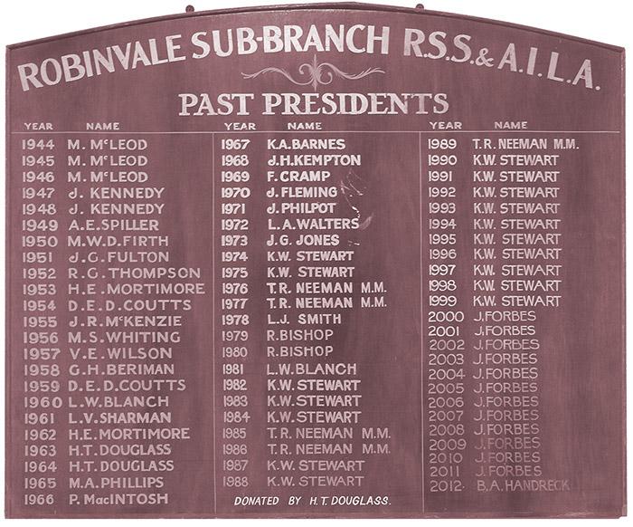 Robinvale RSL Board